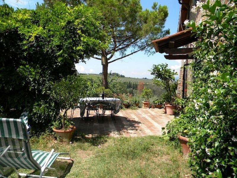 Chianti House Il Poderino – Toscana